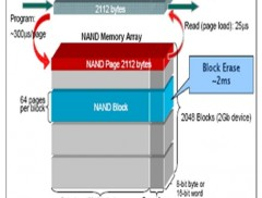 FlashMemoryArchitecture
